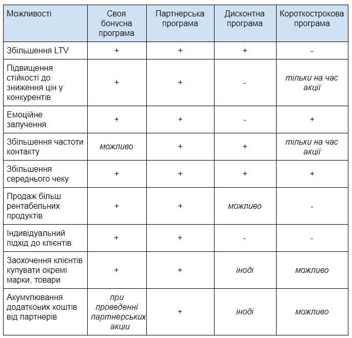 tabliza-sravneniia1
