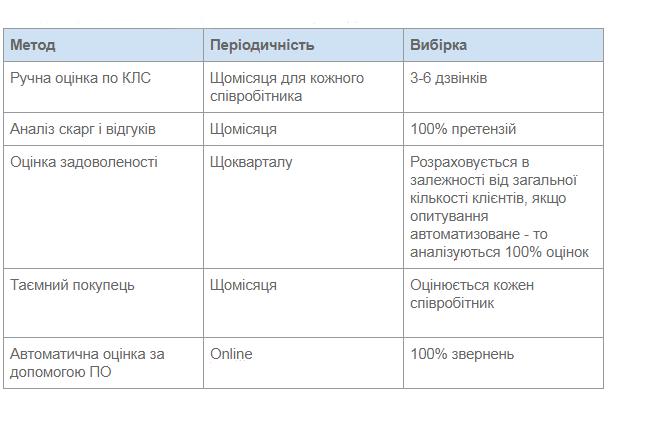 ocenka-kachestva-servisa2